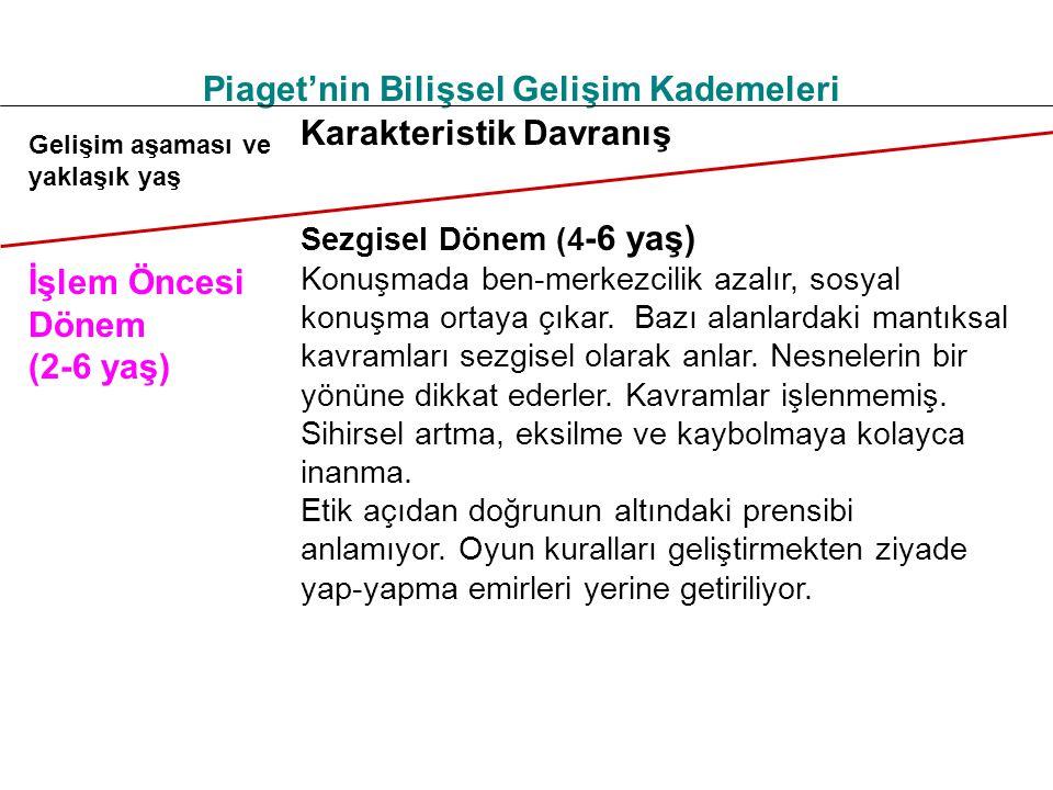Piaget'nin Bilişsel Gelişim Kademeleri Gelişim aşaması ve yaklaşık yaş İşlem Öncesi Dönem (2-6 yaş) Karakteristik Davranış Sezgisel Dönem (4 -6 yaş) K