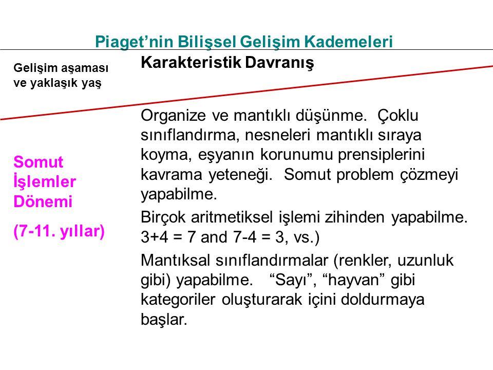 Piaget'nin Bilişsel Gelişim Kademeleri Gelişim aşaması ve yaklaşık yaş Somut İşlemler Dönemi (7-11. yıllar) Karakteristik Davranış Organize ve mantıkl