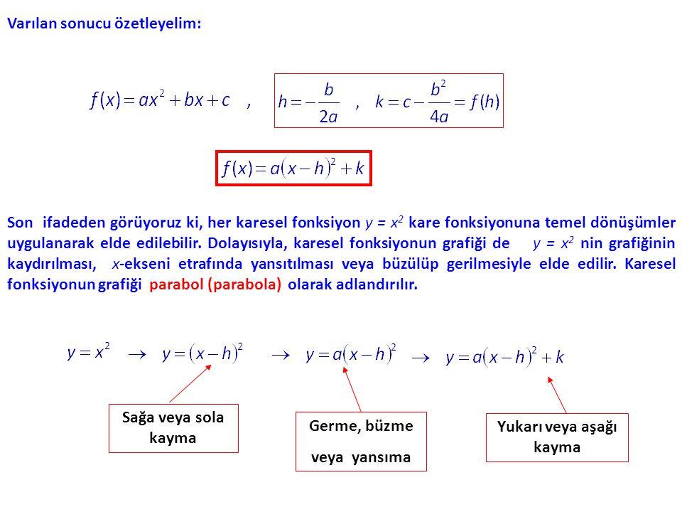 Varılan sonucu özetleyelim: Son ifadeden görüyoruz ki, her karesel fonksiyon y = x2 x2 kare fonksiyonuna temel dönüşümler uygulanarak elde edilebilir.