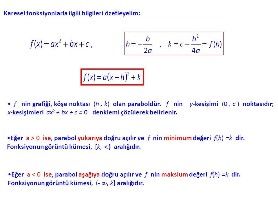 Karesel fonksiyonlarla ilgili bilgileri özetleyelim: Eğer a > 0 ise, parabol yukarıya doğru açılır ve f nin minimum değeri f(h) =k dir.