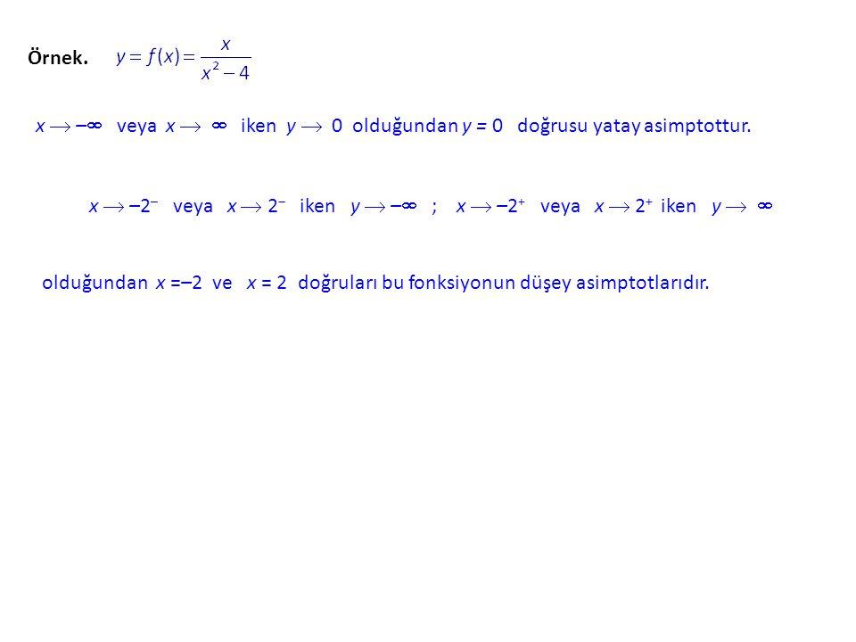 Örnek.x  –  veya x   iken y  0 olduğundan y = 0 doğrusu yatay asimptottur.