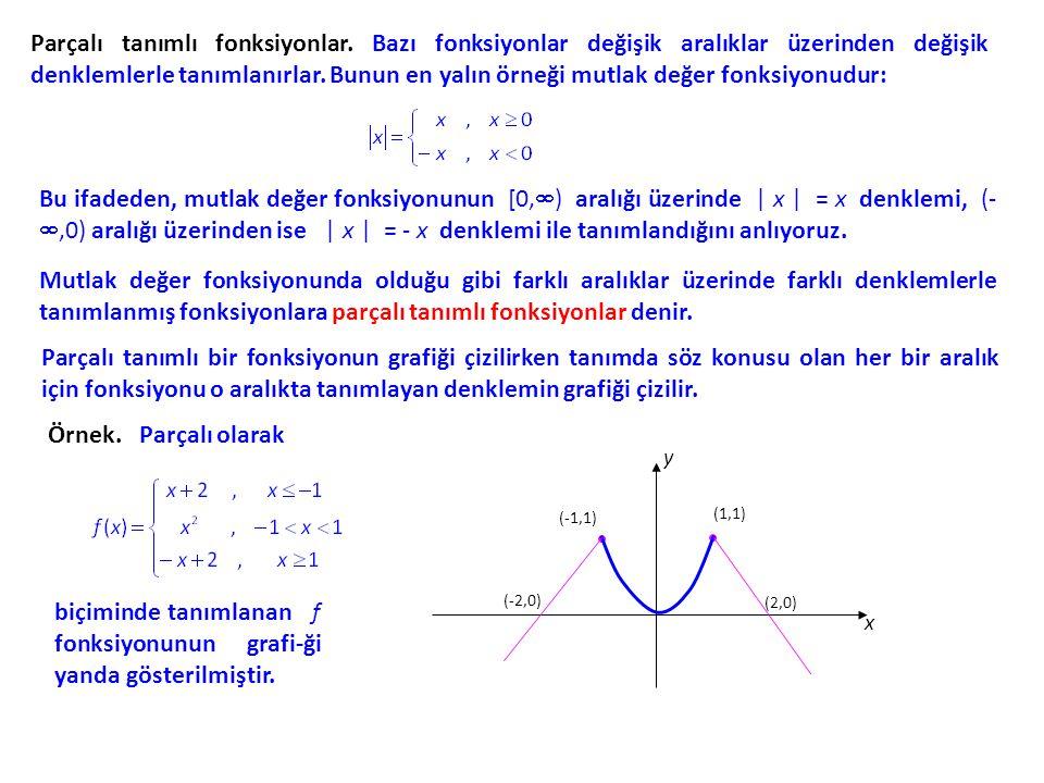(1,1) (-1,1) Parçalı tanımlı fonksiyonlar.