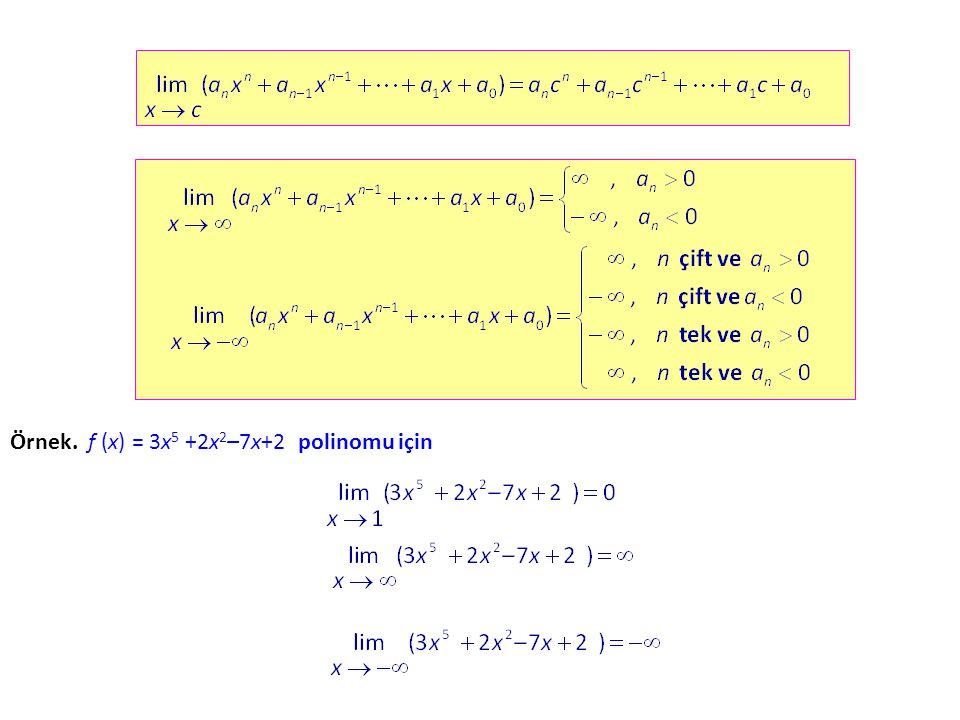 Örnek. f (x) = 3x5 3x5 +2x 2 –7x+2 polinomu için