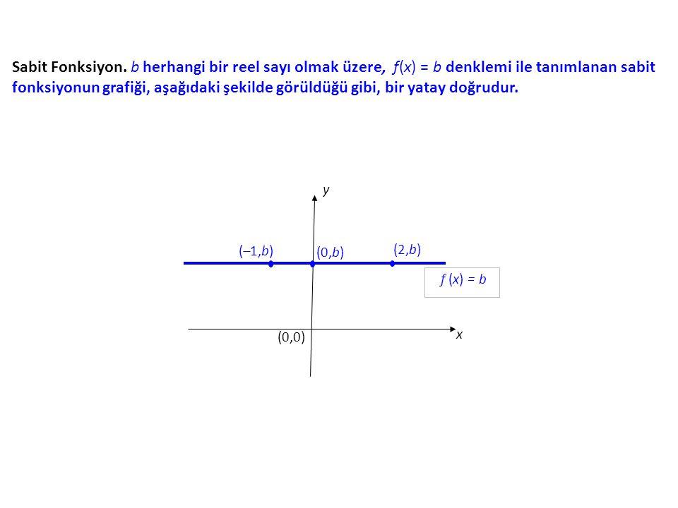 Doğrusal Fonksiyonlar(Linear Functions).