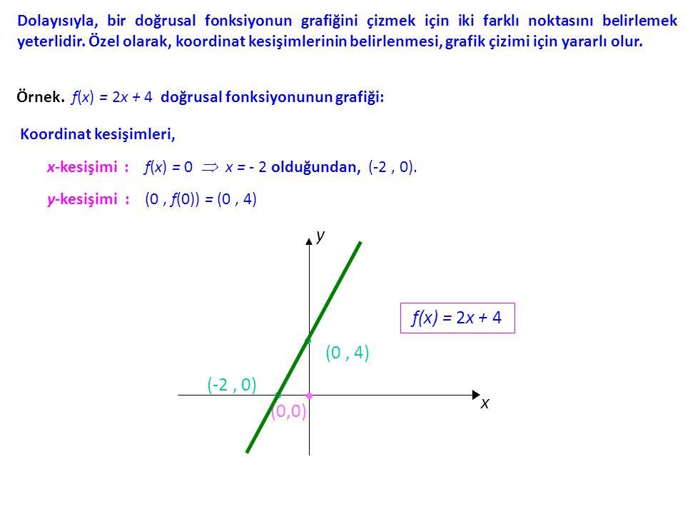 Dolayısıyla, bir doğrusal fonksiyonun grafiğini çizmek için iki farklı noktasını belirlemek yeterlidir.