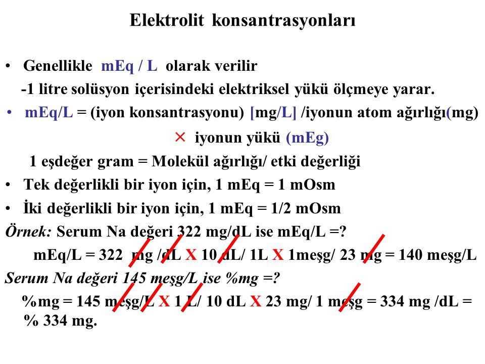Elektrolit konsantrasyonları Genellikle mEq / L olarak verilir -1 litre solüsyon içerisindeki elektriksel yükü ölçmeye yarar. mEq/L = (iyon konsantras