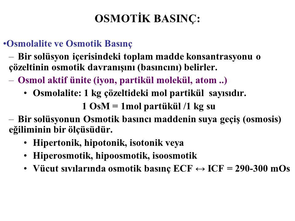 OSMOTİK BASINÇ: Osmolalite ve Osmotik Basınç –Bir solüsyon içerisindeki toplam madde konsantrasyonu o çözeltinin osmotik davranışını (basıncını) belir