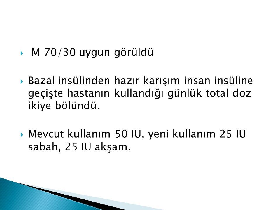  M 70/30 uygun görüldü  Bazal insülinden hazır karışım insan insüline geçişte hastanın kullandığı günlük total doz ikiye bölündü.  Mevcut kullanım