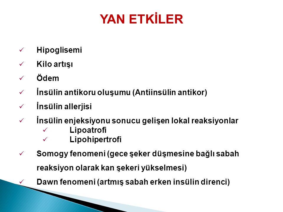 Hipoglisemi Kilo artışı Ödem İnsülin antikoru oluşumu (Antiinsülin antikor) İnsülin allerjisi İnsülin enjeksiyonu sonucu gelişen lokal reaksiyonlar Li
