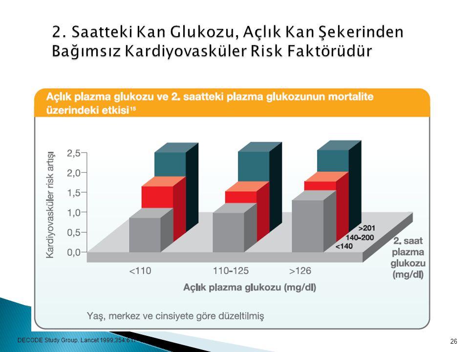26 2. Saatteki Kan Glukozu, Açlık Kan Şekerinden Bağımsız Kardiyovasküler Risk Faktörüdür DECODE Study Group. Lancet 1999;354:617–621