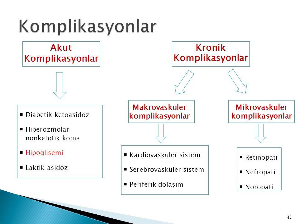 Akut Komplikasyonlar Kronik Komplikasyonlar Makrovasküler komplikasyonlar Mikrovasküler komplikasyonlar  Kardiovasküler sistem  Serebrovasküler sist