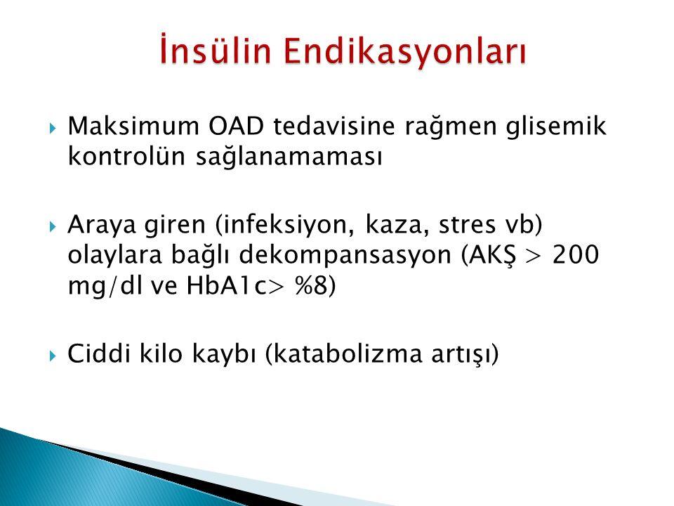  Maksimum OAD tedavisine rağmen glisemik kontrolün sağlanamaması  Araya giren (infeksiyon, kaza, stres vb) olaylara bağlı dekompansasyon (AKŞ > 200