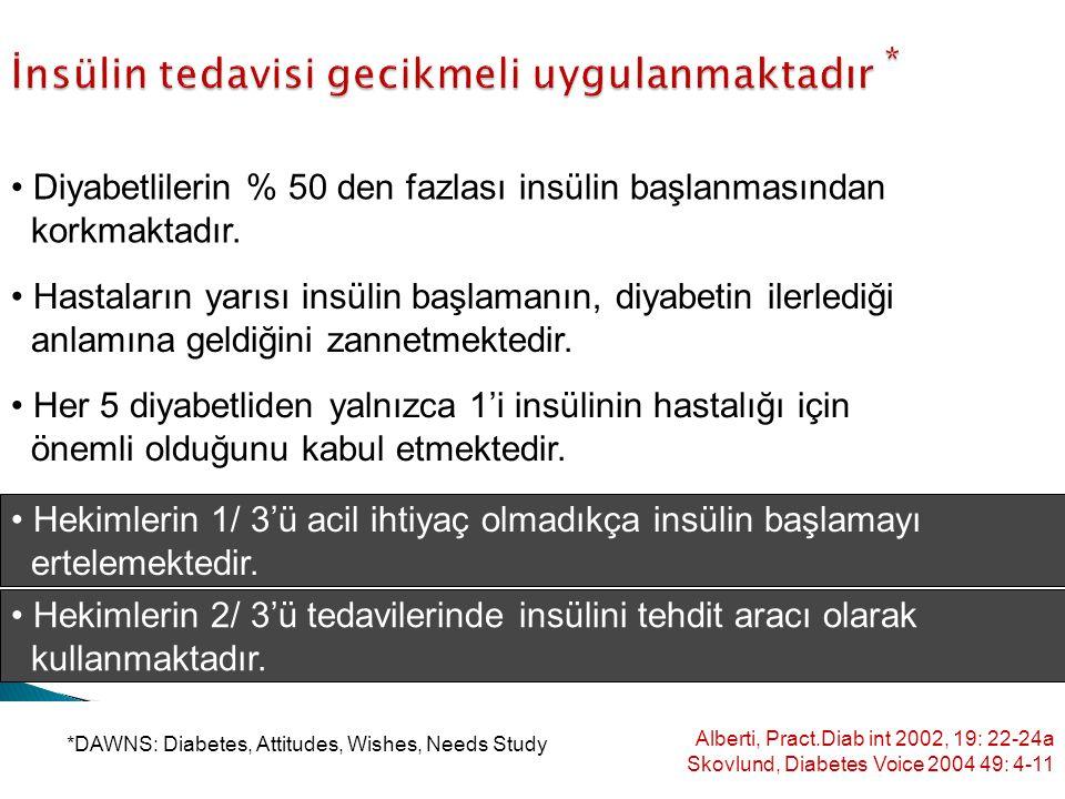İnsülin tedavisi gecikmeli uygulanmaktadır * Diyabetlilerin % 50 den fazlası insülin başlanmasından korkmaktadır. Hastaların yarısı insülin başlamanın