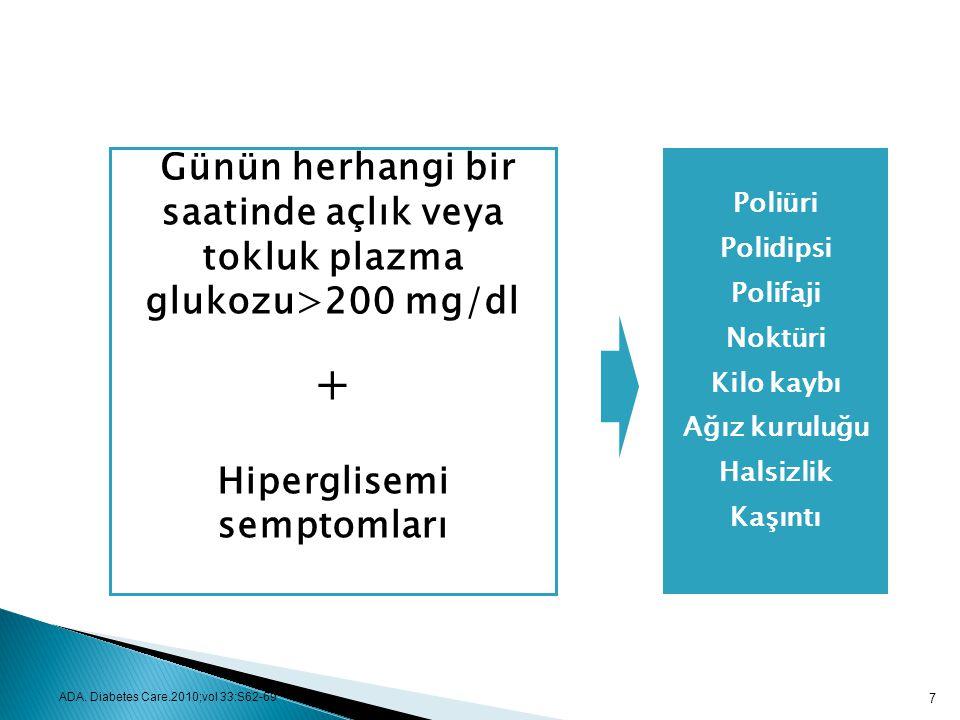 Poliüri Polidipsi Polifaji Noktüri Kilo kaybı Ağız kuruluğu Halsizlik Kaşıntı RANDOM KAN ŞEKERİ Günün herhangi bir saatinde açlık veya tokluk plazma g
