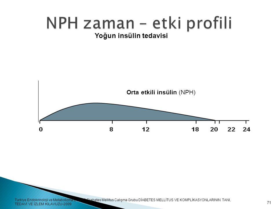 71 NPH zaman – etki profili Orta etkili insülin (NPH) Turkiye Endokrinoloji ve Metabolizma Derneği Diabetes Mellitus Calışma Grubu DİABETES MELLİTUS V
