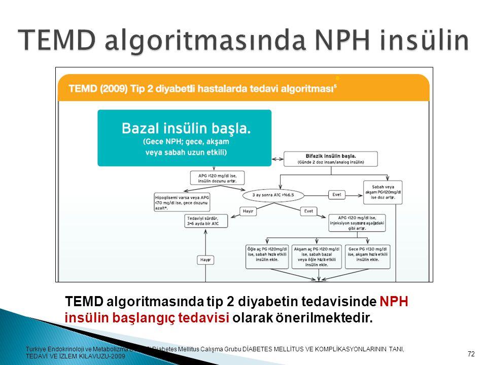 72 TEMD algoritmasında NPH insülin TEMD algoritmasında tip 2 diyabetin tedavisinde NPH insülin başlangıç tedavisi olarak önerilmektedir. Turkiye Endok