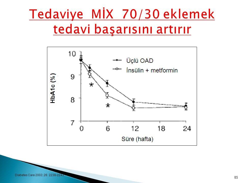 Diabetes Care 2003; 26: 2238-2243. 85 Tedaviye MİX 70/30 eklemek tedavi başarısını artırır