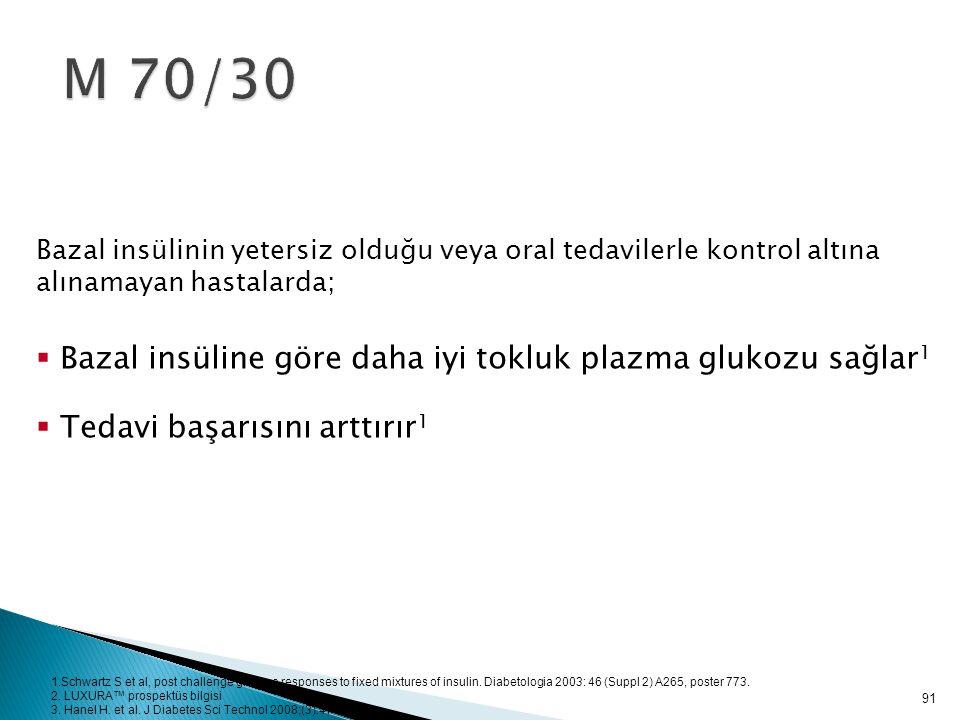 91 M 70/30 M 70/30 Bazal insülinin yetersiz olduğu veya oral tedavilerle kontrol altına alınamayan hastalarda;  Bazal insüline göre daha iyi tokluk p
