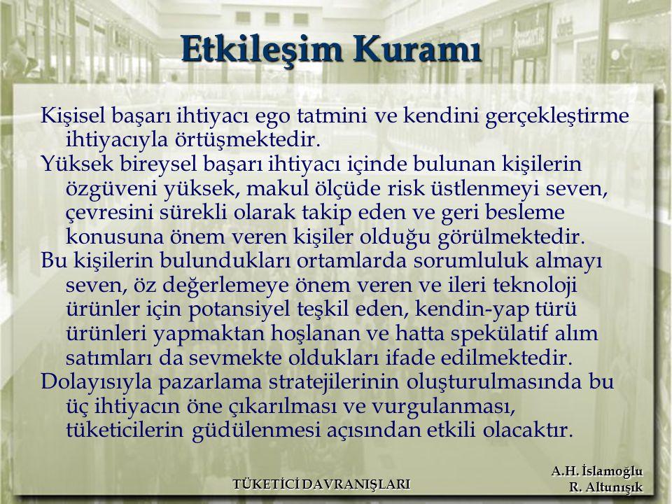 A.H. İslamoğlu R. Altunışık TÜKETİCİ DAVRANIŞLARI Etkileşim Kuramı Kişisel başarı ihtiyacı ego tatmini ve kendini gerçekleştirme ihtiyacıyla örtüşmekt