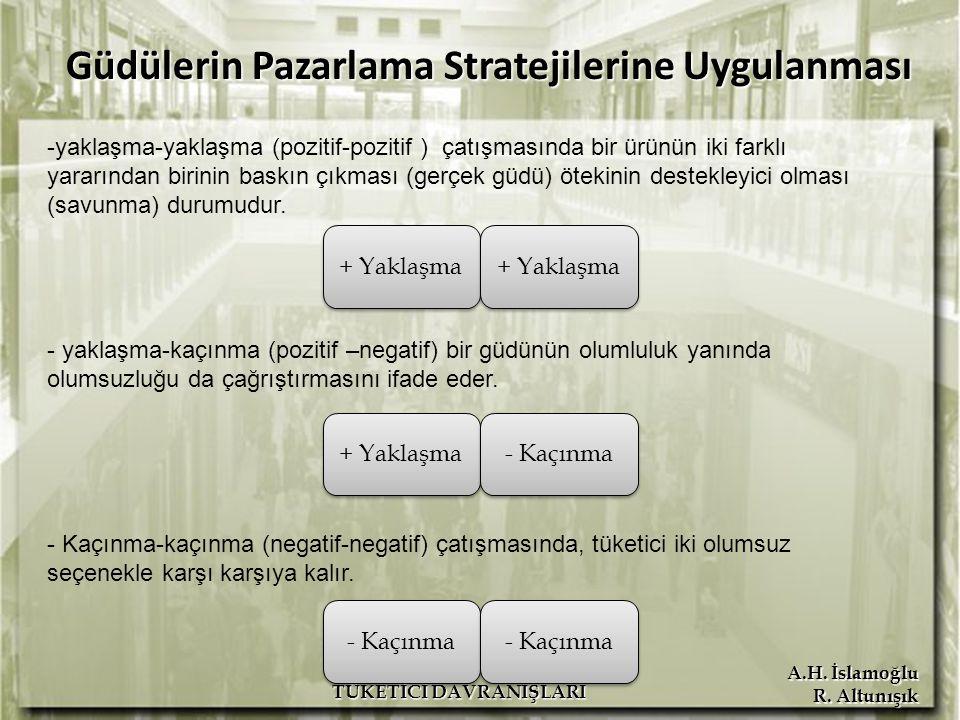 A.H. İslamoğlu R. Altunışık TÜKETİCİ DAVRANIŞLARI Güdülerin Pazarlama Stratejilerine Uygulanması -yaklaşma-yaklaşma (pozitif-pozitif ) çatışmasında bi