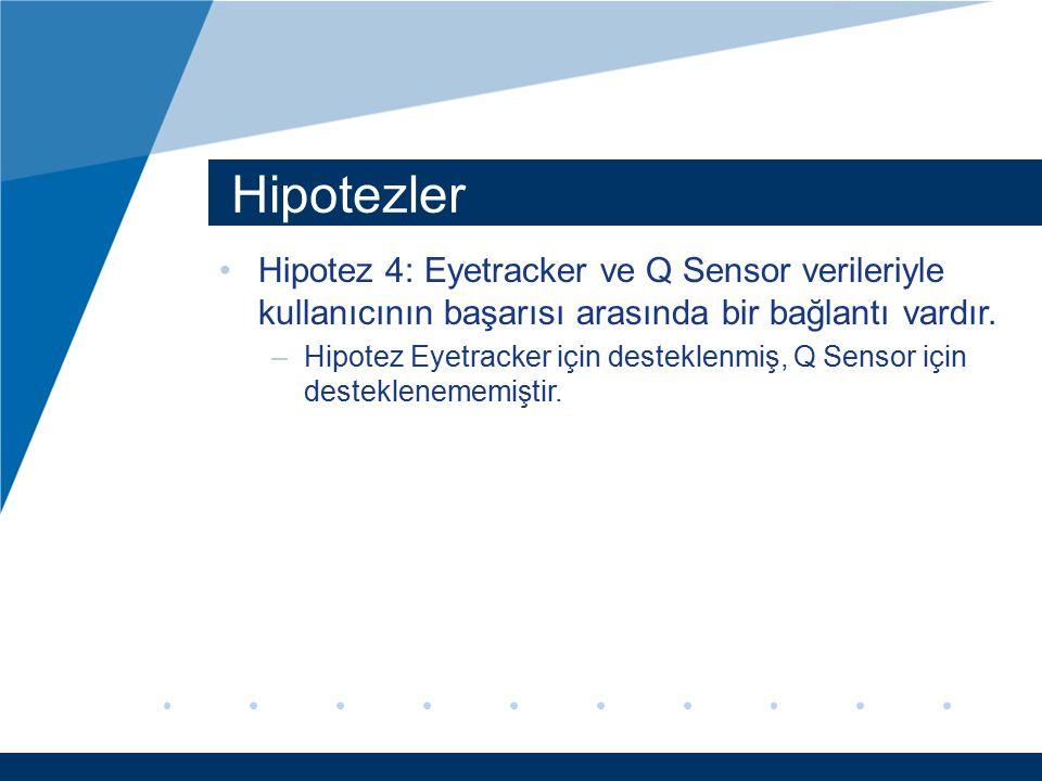 Hipotezler Hipotez 4: Eyetracker ve Q Sensor verileriyle kullanıcının başarısı arasında bir bağlantı vardır. –Hipotez Eyetracker için desteklenmiş, Q