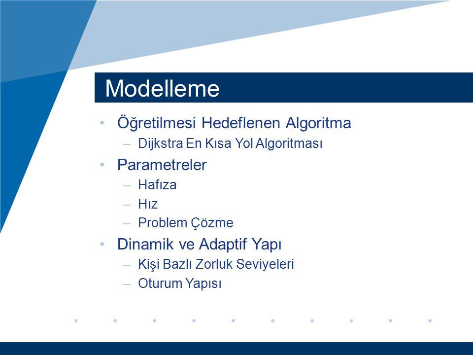 Modelleme Öğretilmesi Hedeflenen Algoritma –Dijkstra En Kısa Yol Algoritması Parametreler –Hafıza –Hız –Problem Çözme Dinamik ve Adaptif Yapı –Kişi Ba