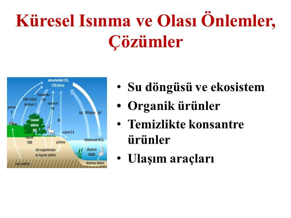 Su döngüsü ve ekosistem Organik ürünler Temizlikte konsantre ürünler Ulaşım araçları