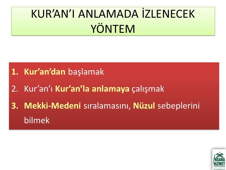 KUR'AN'I ANLAMADA İZLENECEK YÖNTEM 1.Kur'an'dan başlamak 2.Kur'an'ı Kur'an'la anlamaya çalışmak 3.Mekki-Medeni sıralamasını, Nüzul sebeplerini bilmek 1.Kur'an'dan başlamak 2.Kur'an'ı Kur'an'la anlamaya çalışmak 3.Mekki-Medeni sıralamasını, Nüzul sebeplerini bilmek