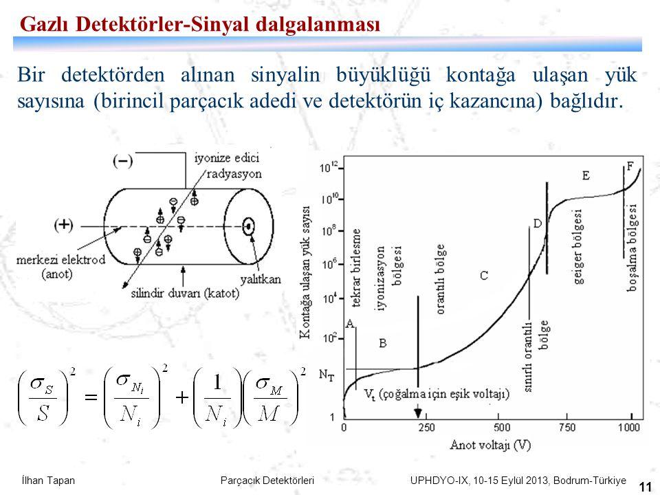 İlhan Tapan Parçacık Detektörleri UPHDYO-IX, 10-15 Eylül 2013, Bodrum-Türkiye 11 Bir detektörden alınan sinyalin büyüklüğü kontağa ulaşan yük sayısına