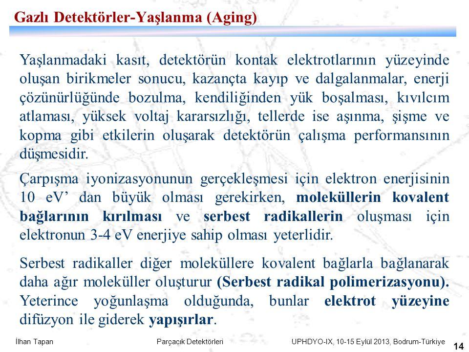 İlhan Tapan Parçacık Detektörleri UPHDYO-IX, 10-15 Eylül 2013, Bodrum-Türkiye 14 Gazlı Detektörler-Yaşlanma (Aging) Yaşlanmadaki kasıt, detektörün kon