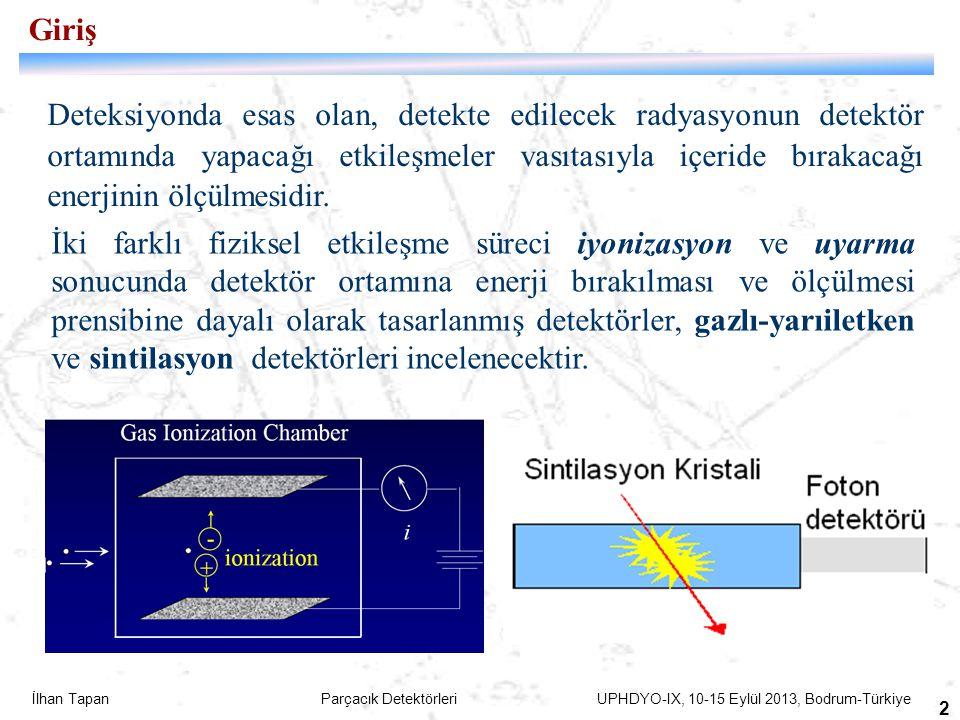 İlhan Tapan Parçacık Detektörleri UPHDYO-IX, 10-15 Eylül 2013, Bodrum-Türkiye 53 Sintilasyon Detektörleri- Çözünürlük NaI(Tl)-PMT - 511 keV gamma ışını NaI(Tl) kristaline gönderiliyor (Kristalin ışık verimi=LY=40000 foton/MeV) - 20000 foton kristal içerisinde oluşur (Kristal içerisinde iletim ve yansıma kayıpları var) -15000 foton PMT nin fotokatotuna ulaşır (Q.E.