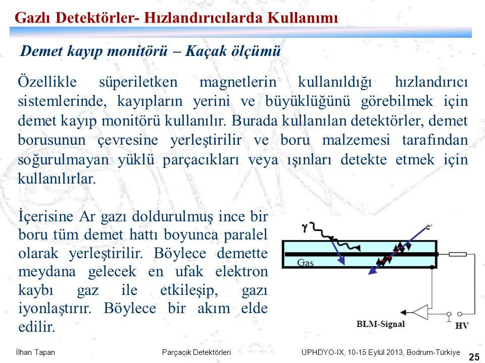 İlhan Tapan Parçacık Detektörleri UPHDYO-IX, 10-15 Eylül 2013, Bodrum-Türkiye 25 Demet kayıp monitörü – Kaçak ölçümü Özellikle süperiletken magnetleri