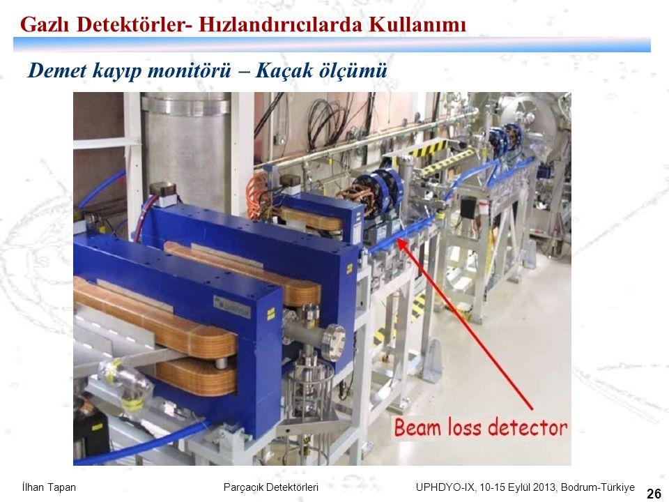 İlhan Tapan Parçacık Detektörleri UPHDYO-IX, 10-15 Eylül 2013, Bodrum-Türkiye 26 Gazlı Detektörler- Hızlandırıcılarda Kullanımı Demet kayıp monitörü –