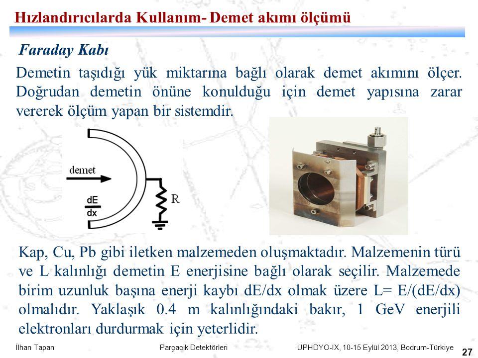 İlhan Tapan Parçacık Detektörleri UPHDYO-IX, 10-15 Eylül 2013, Bodrum-Türkiye 27 Faraday Kabı Demetin taşıdığı yük miktarına bağlı olarak demet akımın