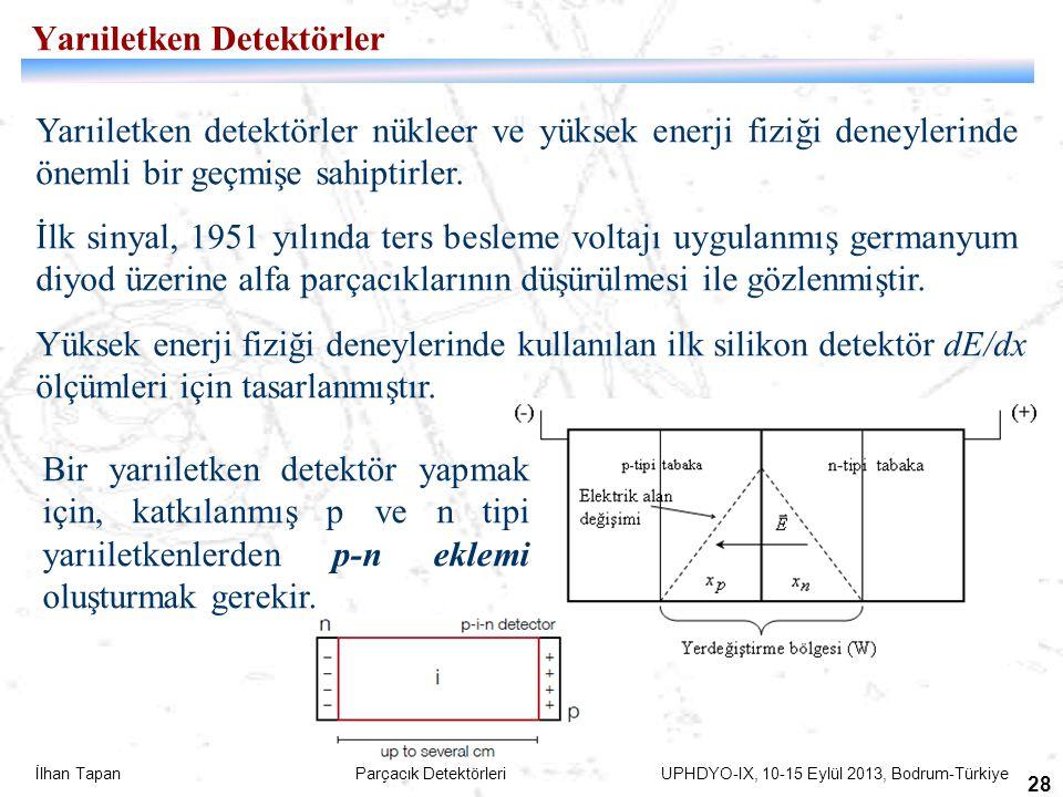 İlhan Tapan Parçacık Detektörleri UPHDYO-IX, 10-15 Eylül 2013, Bodrum-Türkiye 28 Yarıiletken Detektörler Yarıiletken detektörler nükleer ve yüksek ene