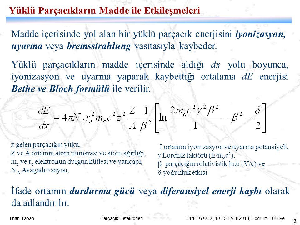İlhan Tapan Parçacık Detektörleri UPHDYO-IX, 10-15 Eylül 2013, Bodrum-Türkiye 34 Yarıiletken Detektörler-Mikroskobik Etkiler Gelen radyasyonun enerjisi arttığında, örgüdeki daha çok atom daha fazla enerjiye sahip olarak yerinden ayrılacak ve bu enerjik atomlar da yeni Frenkel çiftleri oluşturabileceklerdir.
