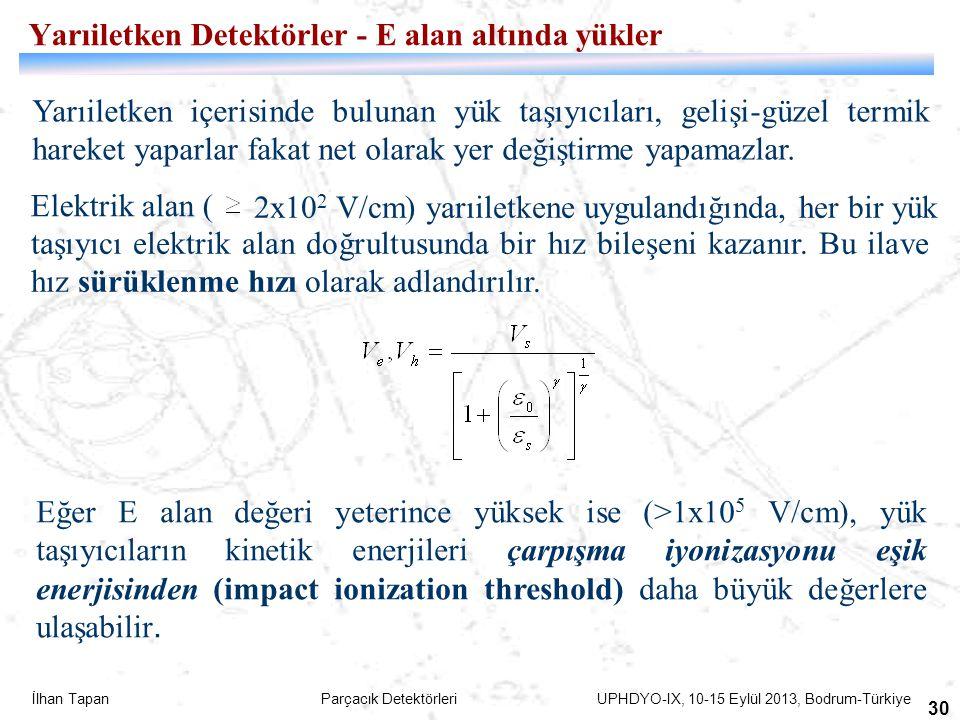 İlhan Tapan Parçacık Detektörleri UPHDYO-IX, 10-15 Eylül 2013, Bodrum-Türkiye 30 Yarıiletken Detektörler - E alan altında yükler Yarıiletken içerisind