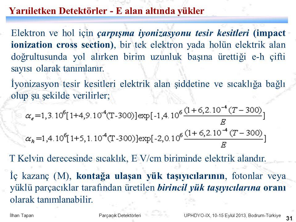 İlhan Tapan Parçacık Detektörleri UPHDYO-IX, 10-15 Eylül 2013, Bodrum-Türkiye 31 Yarıiletken Detektörler - E alan altında yükler Elektron ve hol için