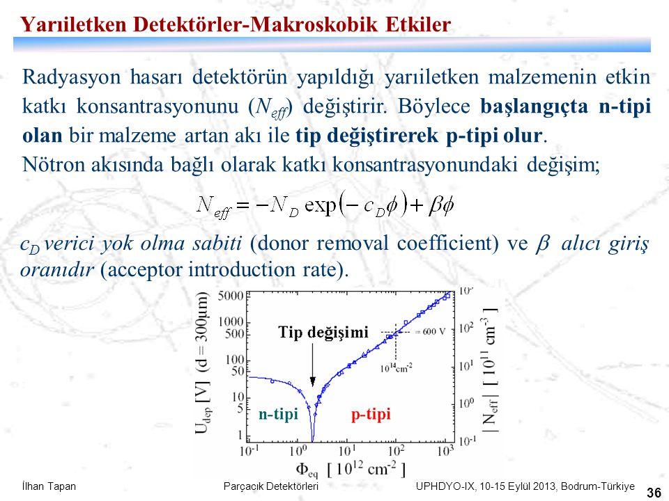 İlhan Tapan Parçacık Detektörleri UPHDYO-IX, 10-15 Eylül 2013, Bodrum-Türkiye 36 Yarıiletken Detektörler-Makroskobik Etkiler Radyasyon hasarı detektör