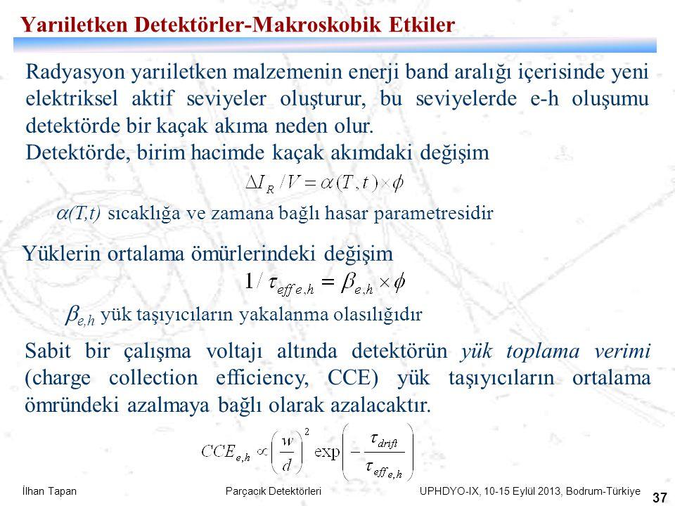 İlhan Tapan Parçacık Detektörleri UPHDYO-IX, 10-15 Eylül 2013, Bodrum-Türkiye 37 Yarıiletken Detektörler-Makroskobik Etkiler Radyasyon yarıiletken mal