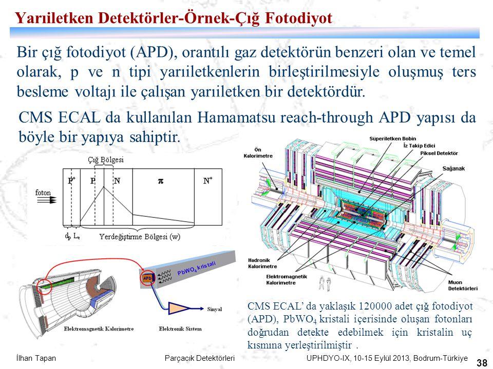 İlhan Tapan Parçacık Detektörleri UPHDYO-IX, 10-15 Eylül 2013, Bodrum-Türkiye 38 Yarıiletken Detektörler-Örnek-Çığ Fotodiyot Bir çığ fotodiyot (APD),