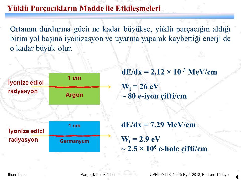 İlhan Tapan Parçacık Detektörleri UPHDYO-IX, 10-15 Eylül 2013, Bodrum-Türkiye 5 Yüklü parçacıkların çarpışma başına ortama aktardığı enerjinin kendi enerjisine oranı oldukça düşük olduğundan, enerjisini tamamen ortama aktarabilmesi için birçok çarpışma yapması gerekmektedir.