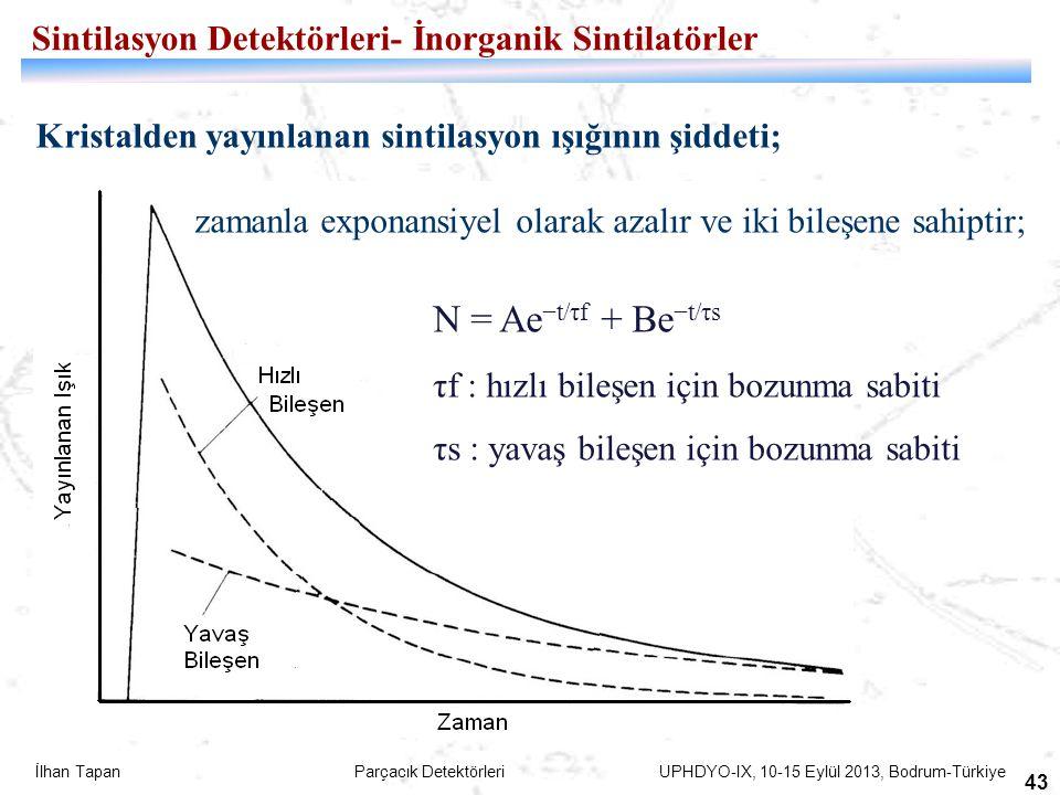 İlhan Tapan Parçacık Detektörleri UPHDYO-IX, 10-15 Eylül 2013, Bodrum-Türkiye 43 N = Ae −t/τf + Be −t/τs τf : hızlı bileşen için bozunma sabiti τs : y