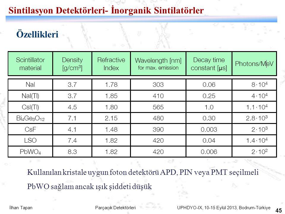 İlhan Tapan Parçacık Detektörleri UPHDYO-IX, 10-15 Eylül 2013, Bodrum-Türkiye 45 Kullanılan kristale uygun foton detektörü APD, PIN veya PMT seçilmeli