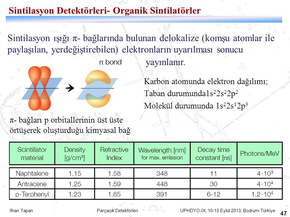İlhan Tapan Parçacık Detektörleri UPHDYO-IX, 10-15 Eylül 2013, Bodrum-Türkiye 47 Sintilasyon Detektörleri- Organik Sintilatörler Karbon atomunda elekt