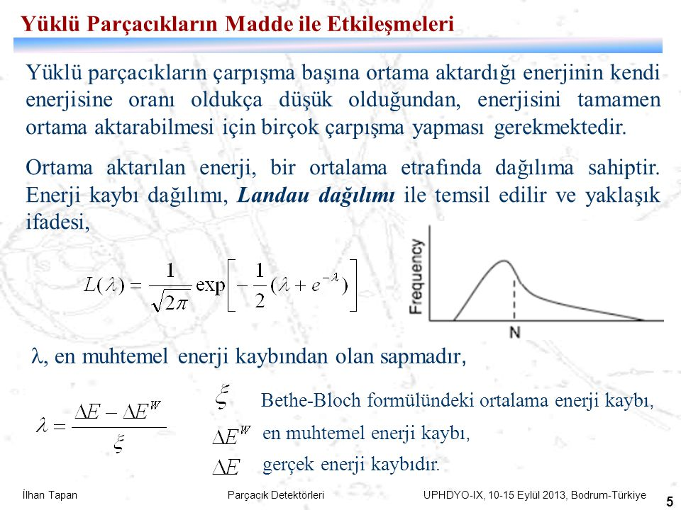 İlhan Tapan Parçacık Detektörleri UPHDYO-IX, 10-15 Eylül 2013, Bodrum-Türkiye TAC-PF tracker Five individual modules with 4 cm distances between them.