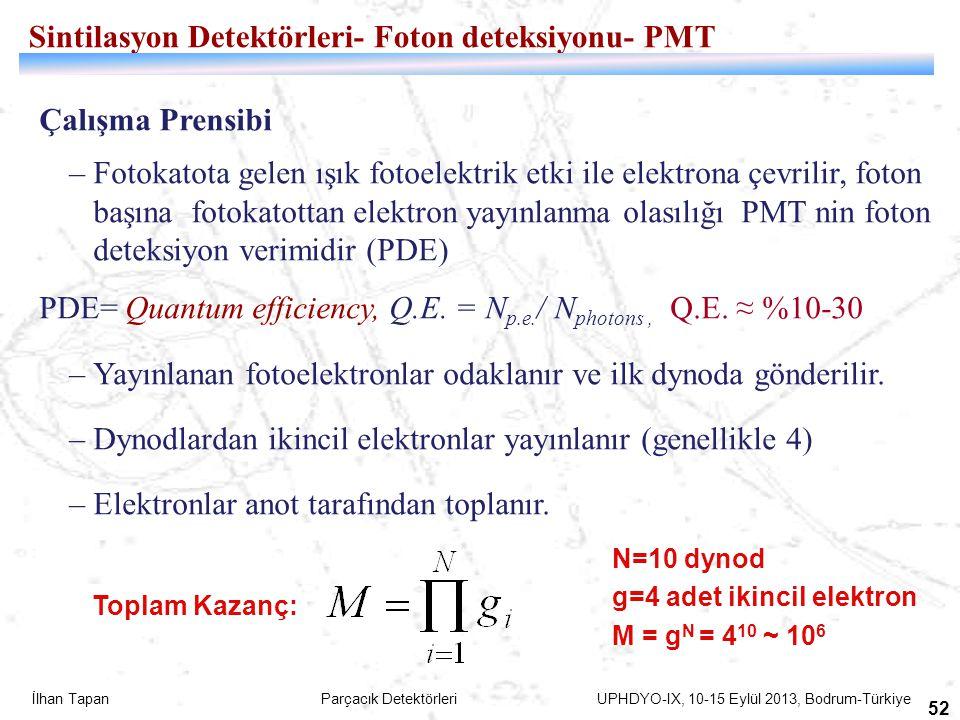 İlhan Tapan Parçacık Detektörleri UPHDYO-IX, 10-15 Eylül 2013, Bodrum-Türkiye 52 Çalışma Prensibi –Fotokatota gelen ışık fotoelektrik etki ile elektro