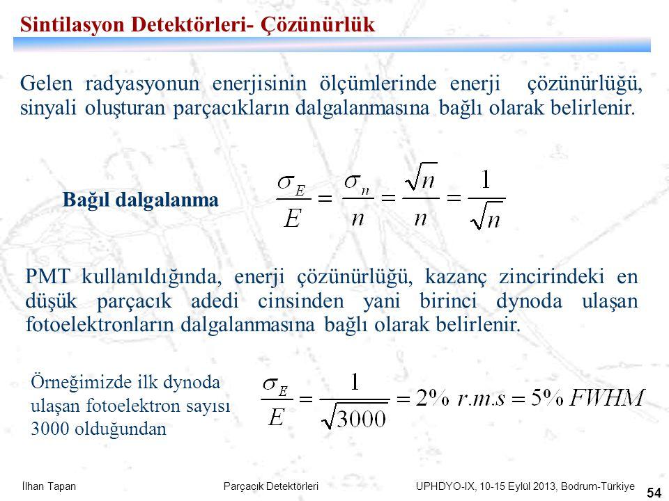 İlhan Tapan Parçacık Detektörleri UPHDYO-IX, 10-15 Eylül 2013, Bodrum-Türkiye 54 Sintilasyon Detektörleri- Çözünürlük Gelen radyasyonun enerjisinin öl