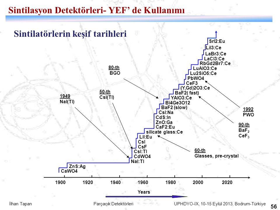 İlhan Tapan Parçacık Detektörleri UPHDYO-IX, 10-15 Eylül 2013, Bodrum-Türkiye 56 Sintilasyon Detektörleri- YEF' de Kullanımı 1900192019401960198020002