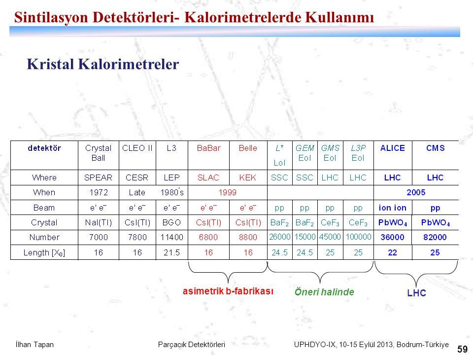 İlhan Tapan Parçacık Detektörleri UPHDYO-IX, 10-15 Eylül 2013, Bodrum-Türkiye 59 asimetrik b-fabrikası Öneri halinde LHC Kristal Kalorimetreler Sintil